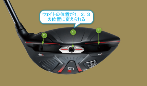 G410 PLUS ドライバ― 特長